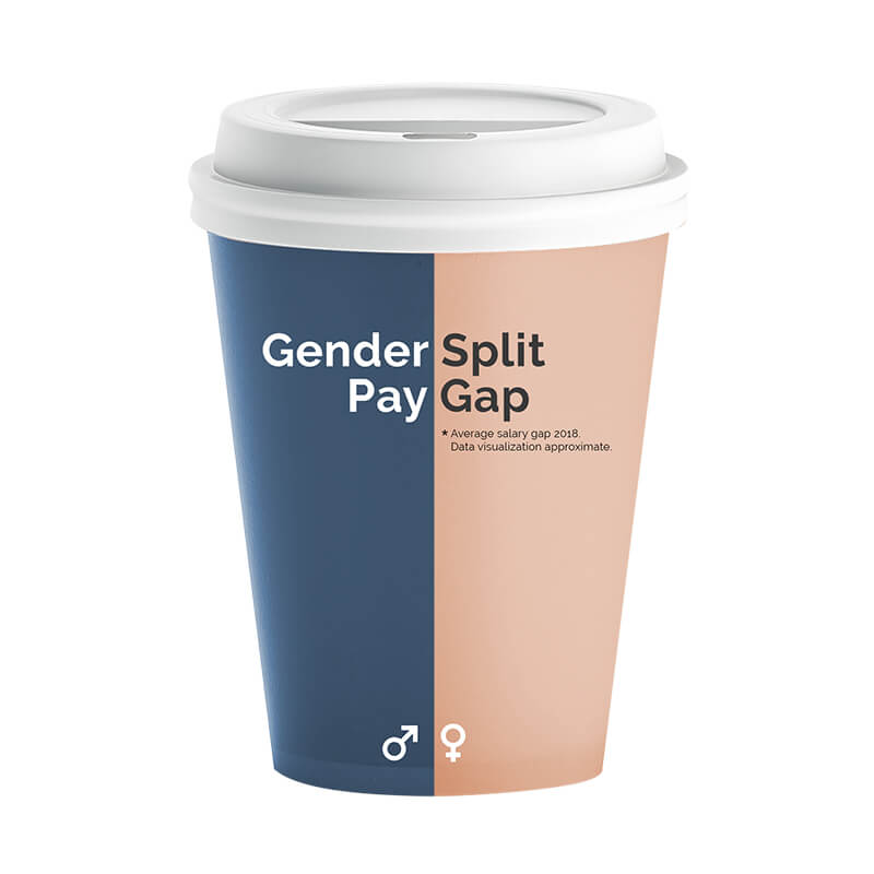 Gender split coffee cup